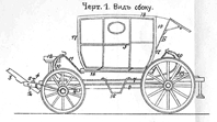 Лазаретная карета русской армии 1797 года - Russian ambulance carriage 1797