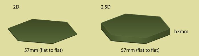 Modular Paper 2,5D Wargames System.